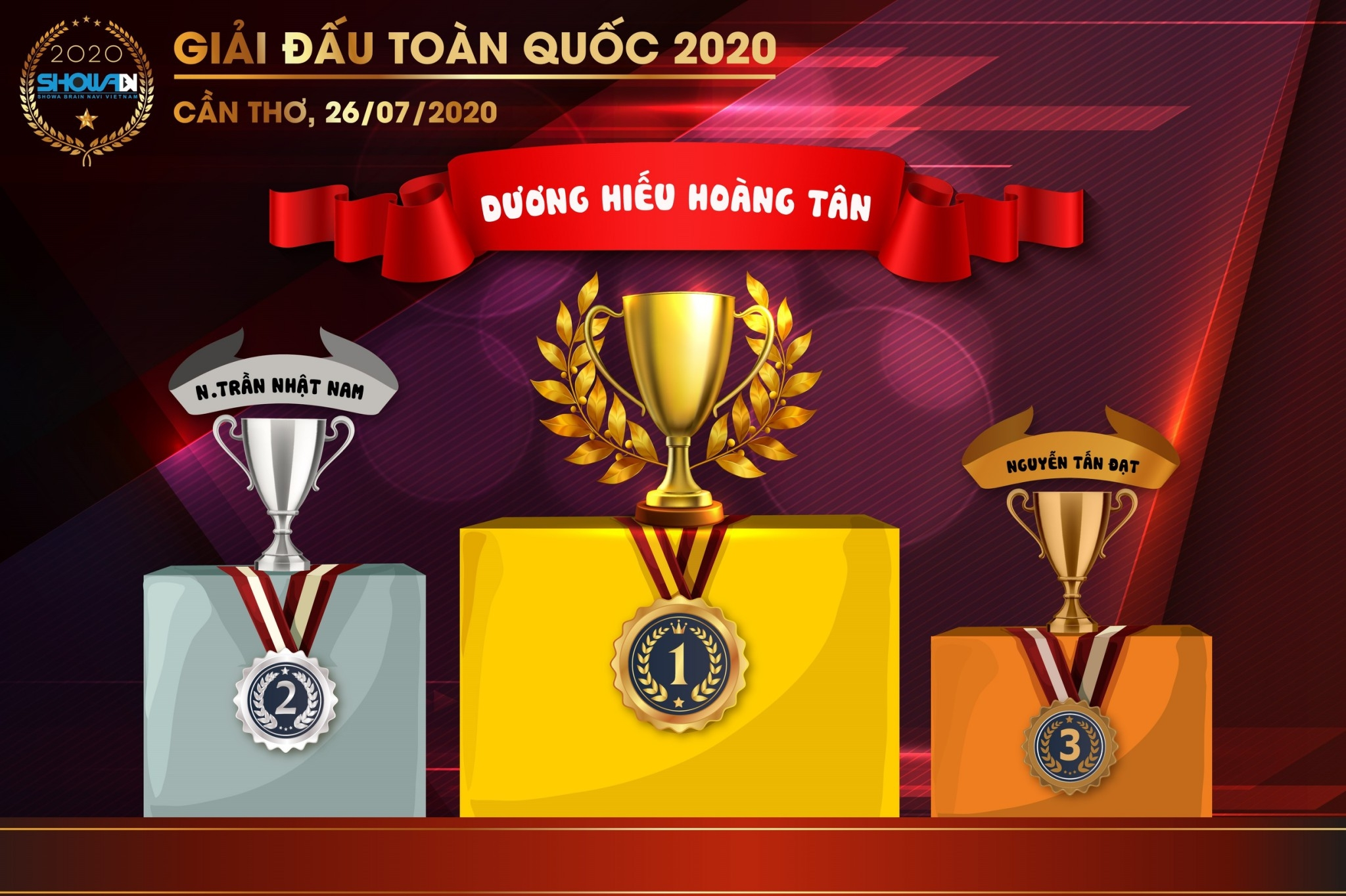 giải đấu toàn quốc 2020