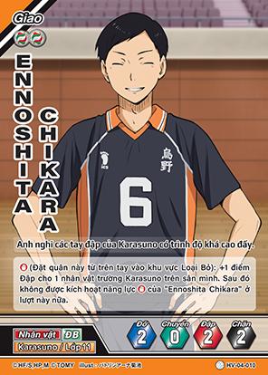 Ennoshita Chikara